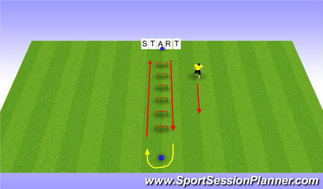 Football/Soccer Session Plan Drill (Colour): forward jumps