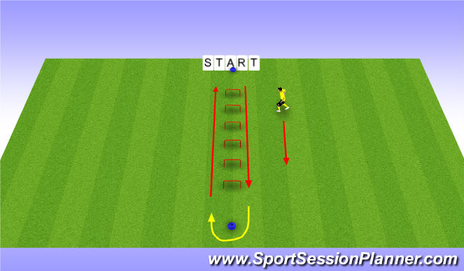 Football/Soccer Session Plan Drill (Colour): side jumps