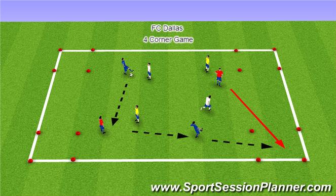 Football/Soccer Session Plan Drill (Colour): FC Dallas 4 Corner Game