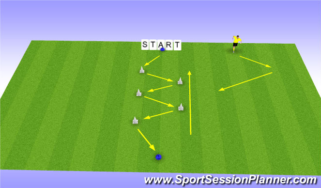 Football/Soccer Session Plan Drill (Colour): side steps