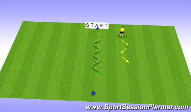 Football/Soccer Session Plan Drill (Colour): multi direc jumps