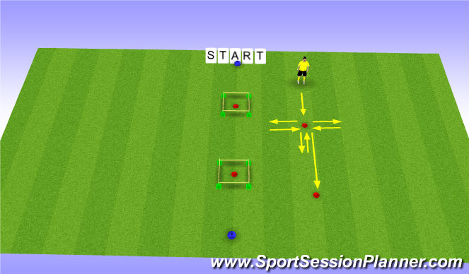 Football/Soccer Session Plan Drill (Colour): jumping box