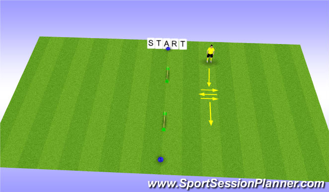 Football/Soccer Session Plan Drill (Colour): 3 jumps