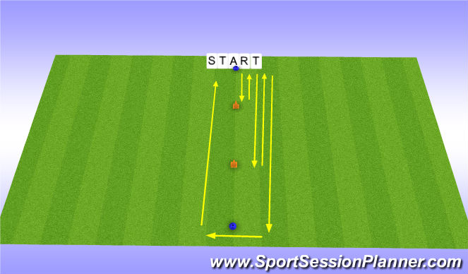 Football/Soccer Session Plan Drill (Colour): out and back