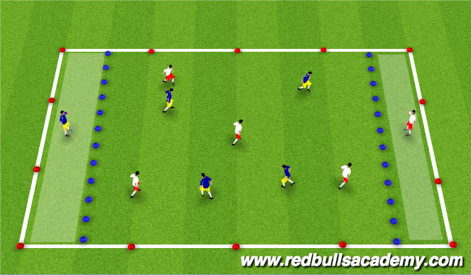 Football/Soccer Session Plan Drill (Colour): Endzone Possesion