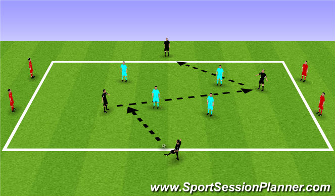 Football/Soccer Session Plan Drill (Colour): Transition Possession