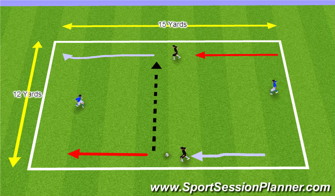 Football/Soccer Session Plan Drill (Colour): 2v1 With Two Wide Goals