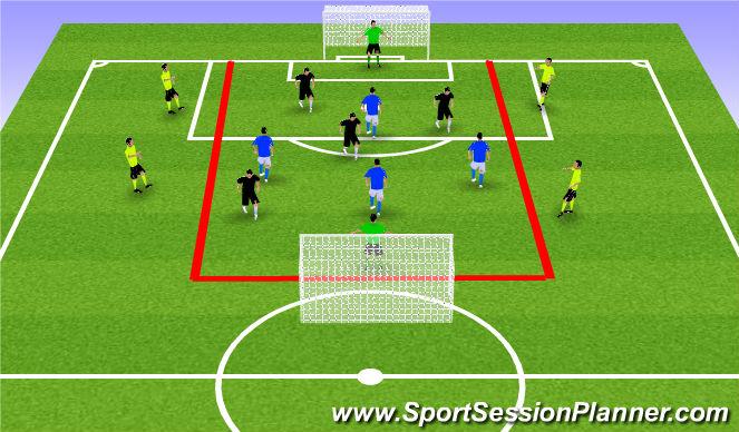 Football/Soccer Session Plan Drill (Colour): GU11-Bumper Game: 4v4