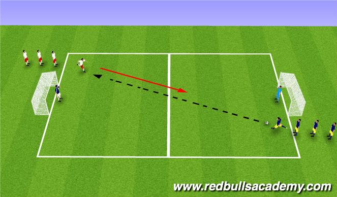 Football/Soccer Session Plan Drill (Colour): main theme(progression)