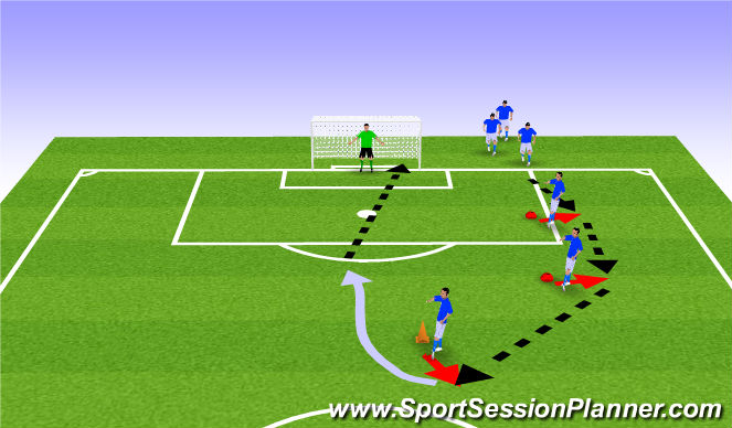 Football/Soccer Session Plan Drill (Colour): AJAX Shooting Progression