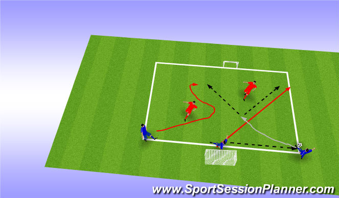 Football/Soccer Session Plan Drill (Colour): 3v1(2)