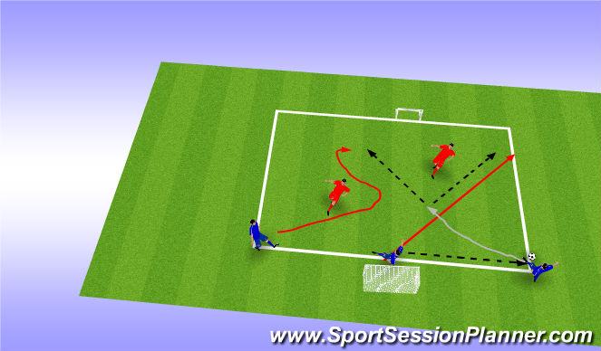 Football/Soccer Session Plan Drill (Colour): 3v1(2)