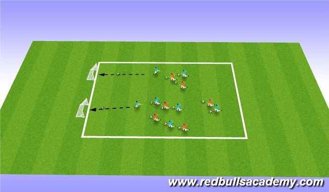 Football/Soccer Session Plan Drill (Colour): Finish in goal