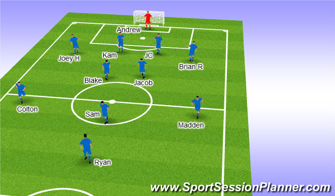 Football/Soccer Session Plan Drill (Colour): 1st Half