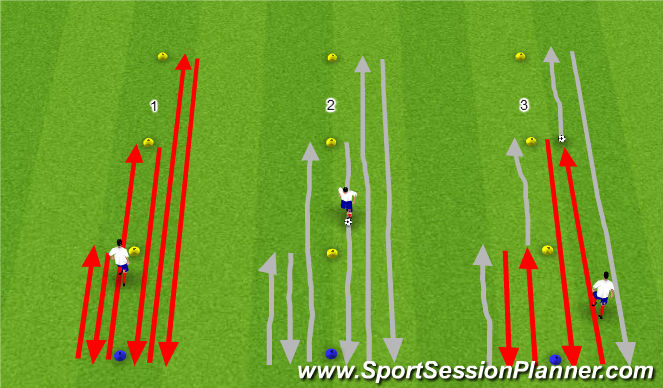 Football/Soccer Session Plan Drill (Colour): Speed Dribbling
