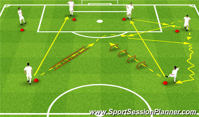 Football/Soccer Session Plan Drill (Colour): Pasy z koordynacją