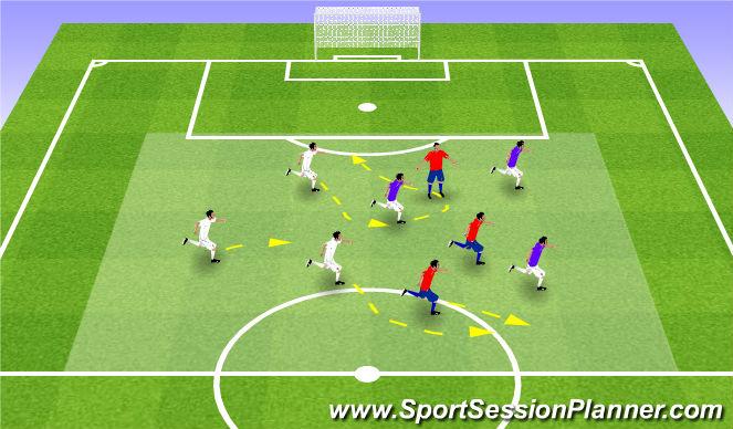 Football/Soccer Session Plan Drill (Colour): Berek drużynowy