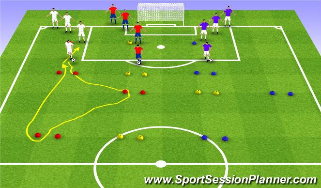 Football/Soccer Session Plan Drill (Colour): Wytrzymałość szybkościowa w rywalizacji drużynowej