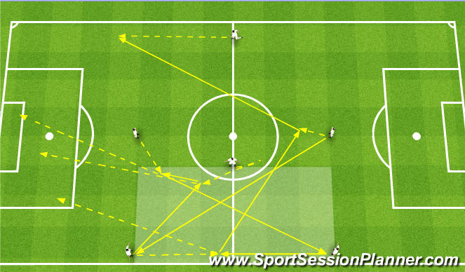 Football/Soccer Session Plan Drill (Colour): Przeniesienie ciężaru gry