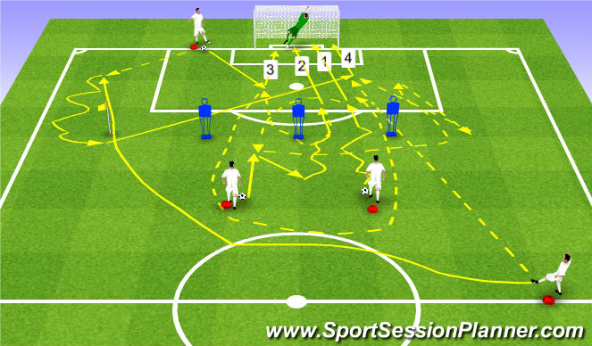 Football/Soccer Session Plan Drill (Colour): Kompleks strzelecki