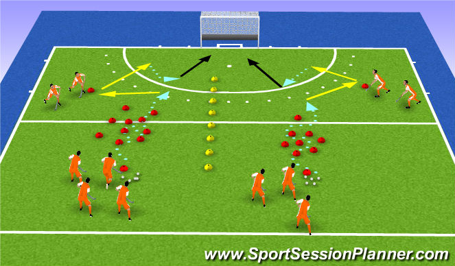 Hockey Session Plan Drill (Colour): dribble shooting warm up