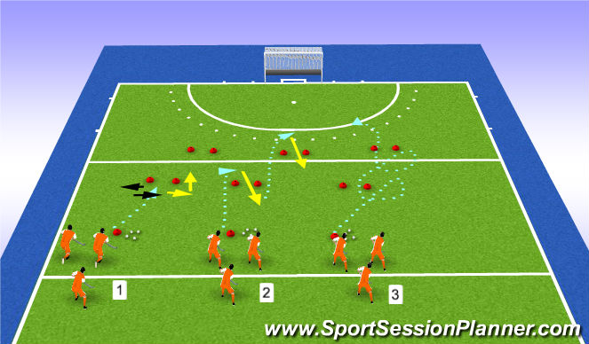 Hockey Session Plan Drill (Colour): technical skills