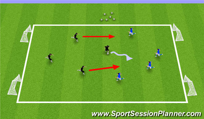 Football/Soccer Session Plan Drill (Colour): 4v4 to Two Small Goals.