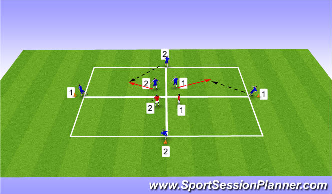 Football/Soccer Session Plan Drill (Colour): Movement, Finding Space