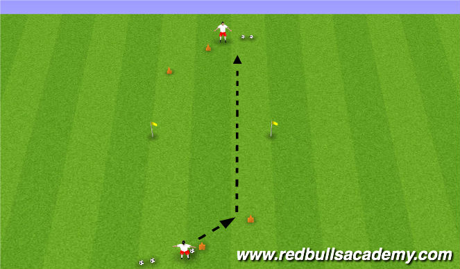 Football/Soccer Session Plan Drill (Colour): Volley Horse shoes