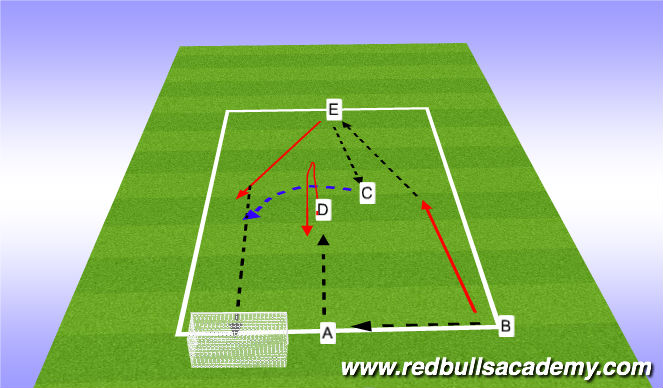 Football/Soccer Session Plan Drill (Colour): Volley Dev Reps