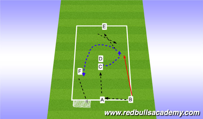 Football/Soccer Session Plan Drill (Colour): Dev Reps (cont)