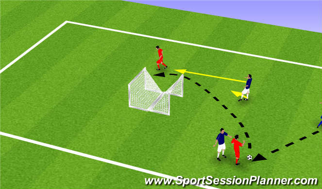 Football/Soccer Session Plan Drill (Colour): 2v2 back to back