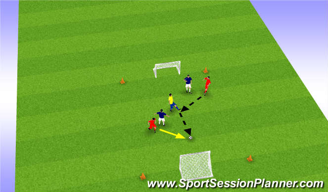 Football/Soccer Session Plan Drill (Colour): 2v2 normal