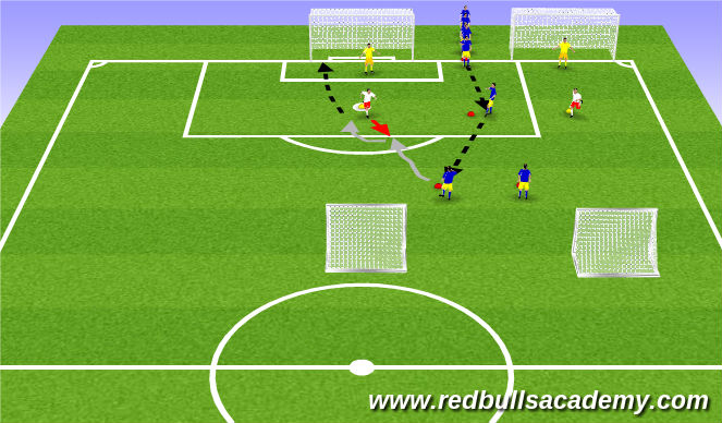 Football/Soccer Session Plan Drill (Colour): Technical Repetitions - Fully Opposed