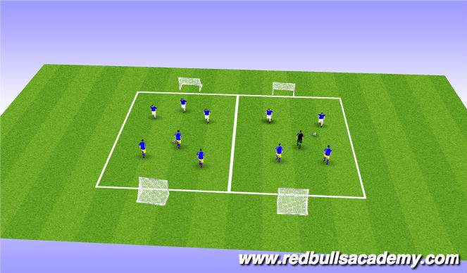 Football/Soccer Session Plan Drill (Colour): 2v2+1 or 3v3