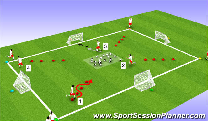 Football/Soccer Session Plan Drill (Colour): Dribbling game 2 (Main Theme)