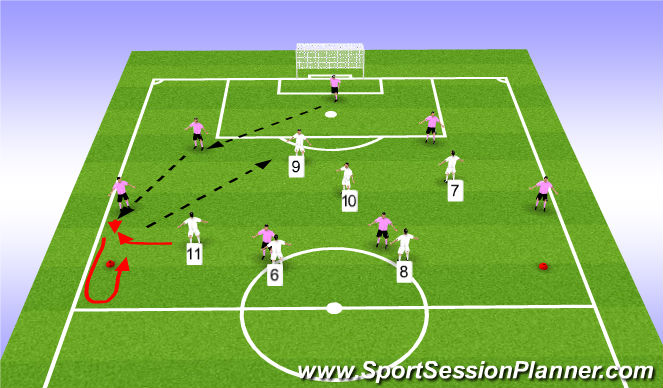 Football/Soccer Session Plan Drill (Colour): GRP 2