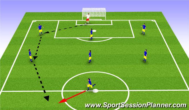Football/Soccer Session Plan Drill (Colour): Goalkick 1