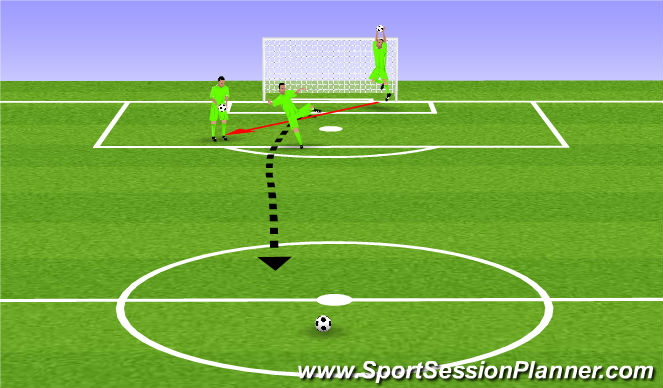 Football/Soccer Session Plan Drill (Colour): Punting Goalkeeper