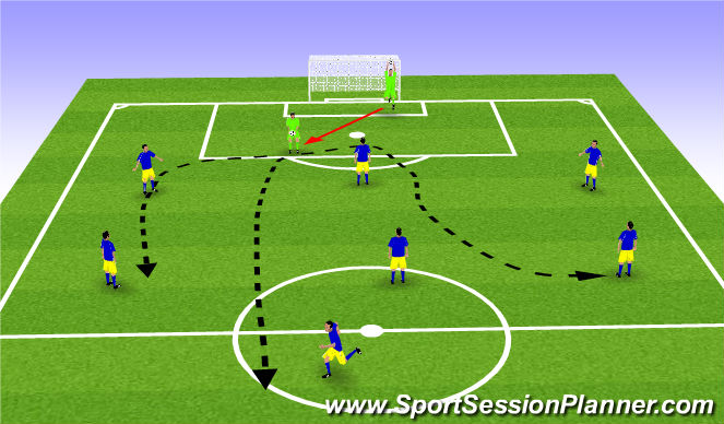 Football/Soccer Session Plan Drill (Colour): Punt Team