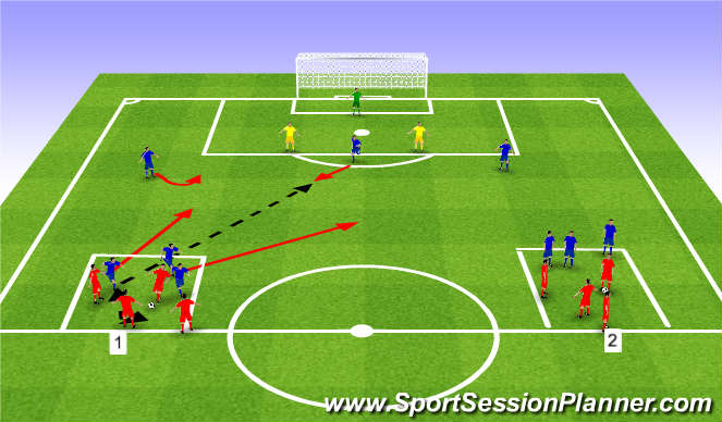 Football/Soccer Session Plan Drill (Colour): Game type scenario - Transition to 5v2 to goal