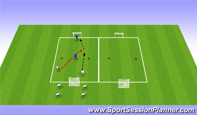 Football/Soccer Session Plan Drill (Colour): 2v2 with defenders on line