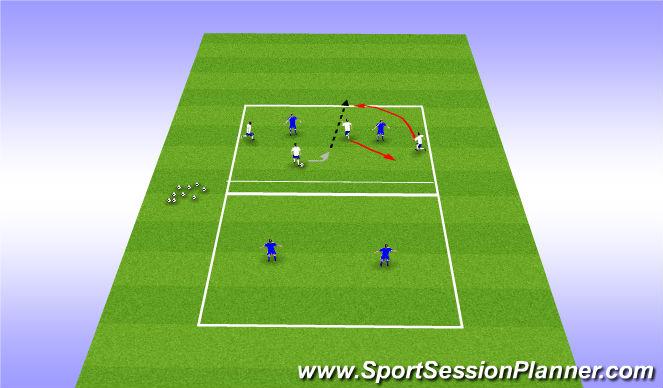 Football/Soccer Session Plan Drill (Colour): 4v2 waves
