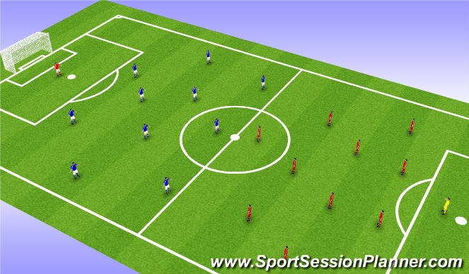 Football/Soccer Session Plan Drill (Colour): France v Wales