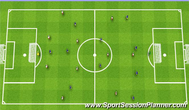 Football/Soccer Session Plan Drill (Colour): 11 v 11