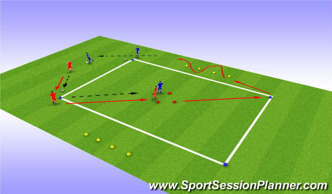 Football/Soccer Session Plan Drill (Colour): Main Drill - Touch, Turn & Dribble