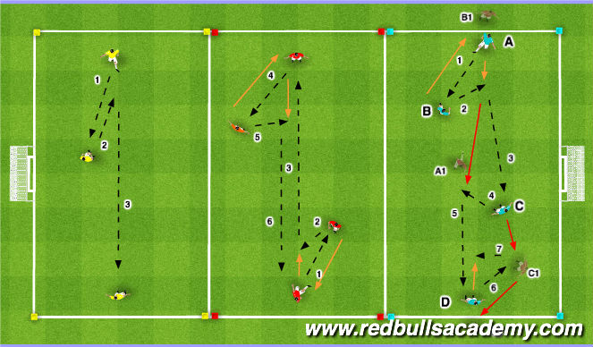 Football/Soccer Session Plan Drill (Colour): Passing Combinations