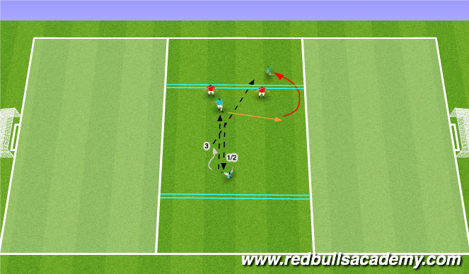 Football/Soccer Session Plan Drill (Colour): Supporting the Target (#9) - Screen 1