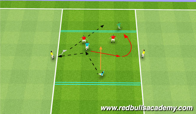 Football/Soccer Session Plan Drill (Colour): Supporting the Target (#9) - Screen 2