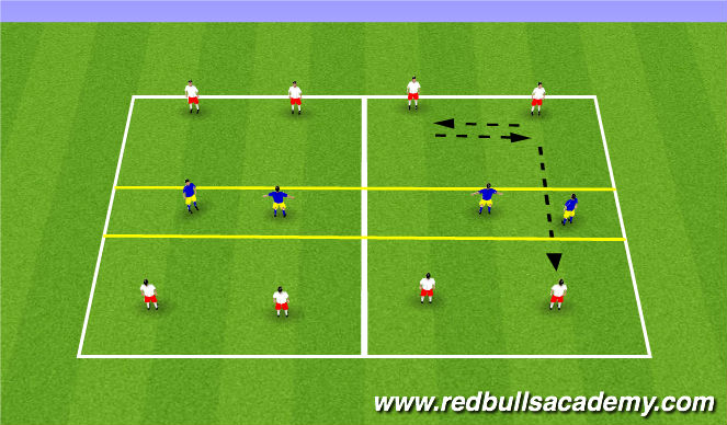 Football/Soccer Session Plan Drill (Colour): Semi/Fully opposed